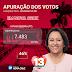 Fátima Vence em Nova Cruz, Derrota Candidato de Atual Prefeito,e de Ex-prefeito