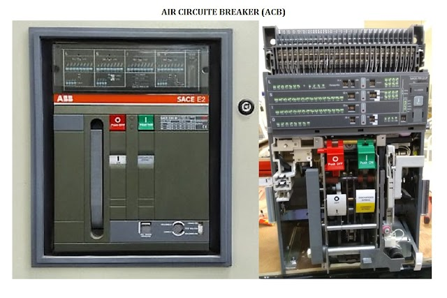 ACB | Air Circuit Breaker Working Principle