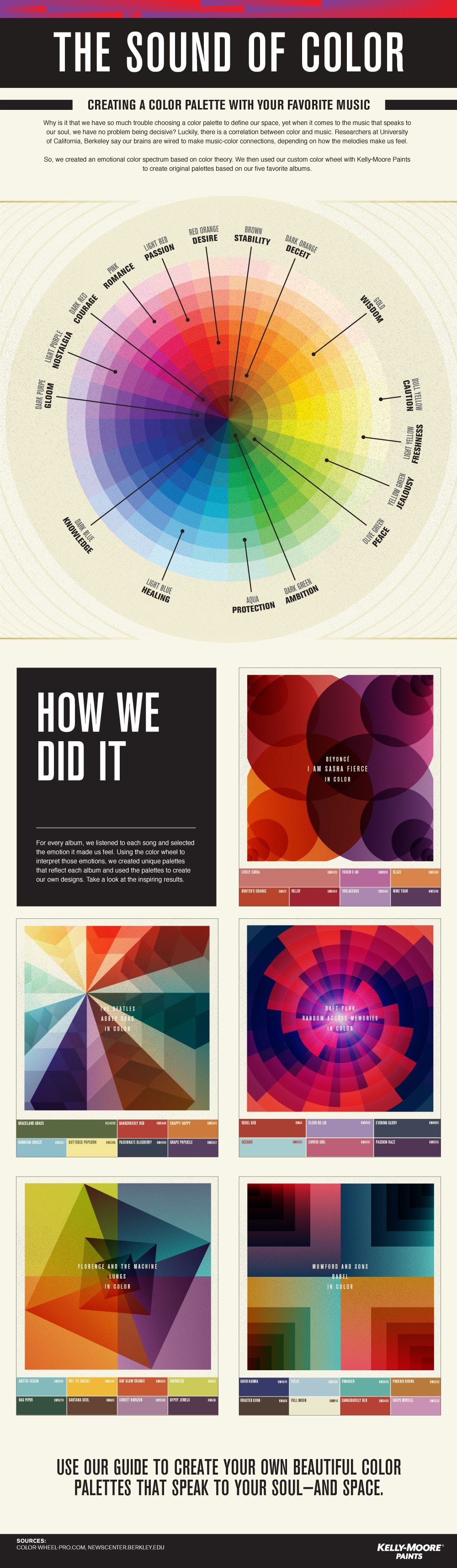 The Sound of Color #infographic