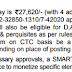 SBI Bank PO salary