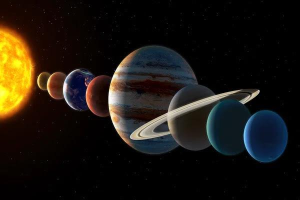 ग्रह किसे कहते है - Planet in hindi