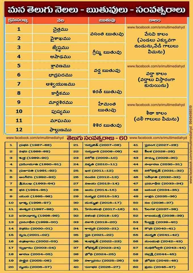 Quotes Telugu quotes Pinterest Telugu, Quotation and Qoutes - new love letter format in telugu