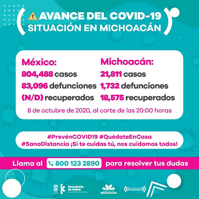 AVANCE DEL COVID-19 EN MICHOACÁN