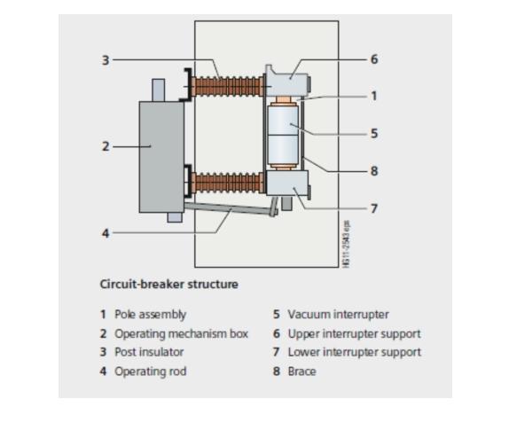 Figure 30 Construction Of Vacuum Circuit Breaker1