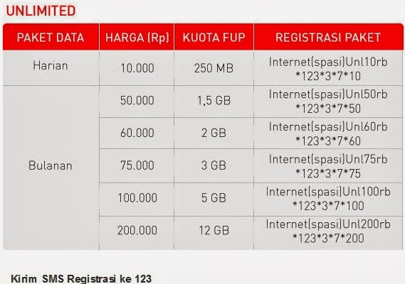 Daftar Paket Internet Smartfren 4G Unlimited