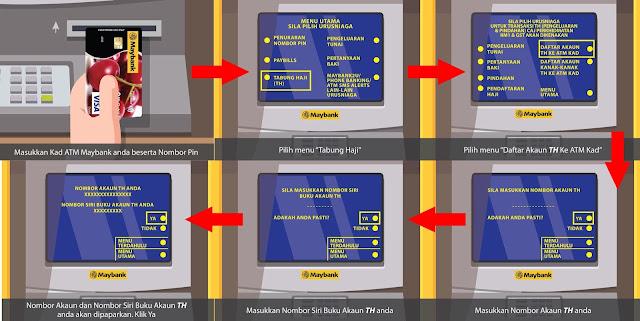 (Bergambar) Cara Link Kad ATM Bank Anda Dengan Akaun Tabung Haji (TH) Terkini