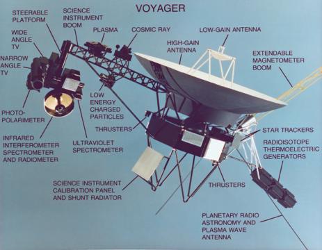 VOYAGER 1, LANÇADA EM 1977, ESTÁ A 20 BILHÕES DE QUILÔMETROS DA TERRA (FOTO: NASA)