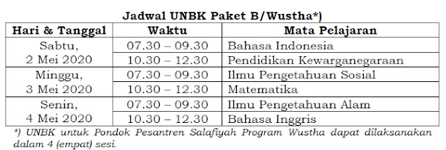 Jadwal UNBK Paket B 2020