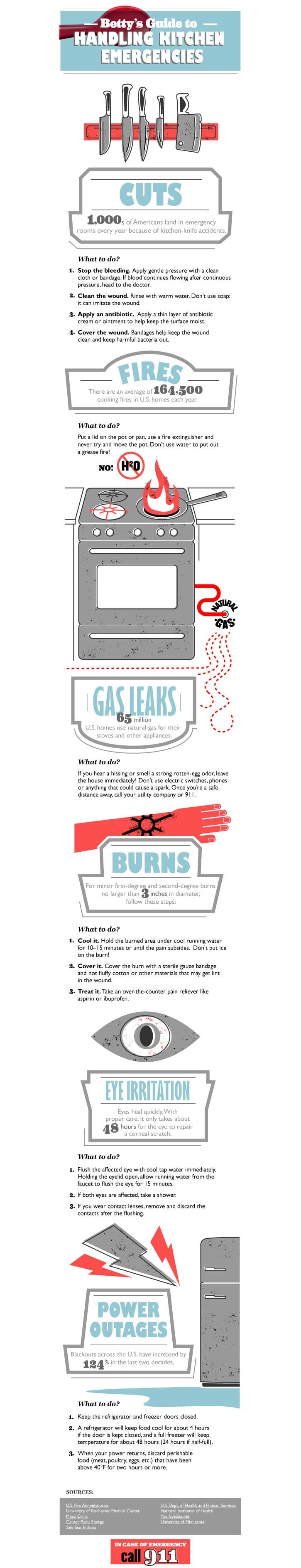 911: Kitchen Emergencies #Infographic