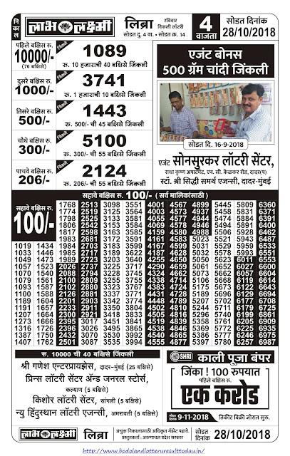 Labh Laxmi Lottery Result  - 28/10/2018