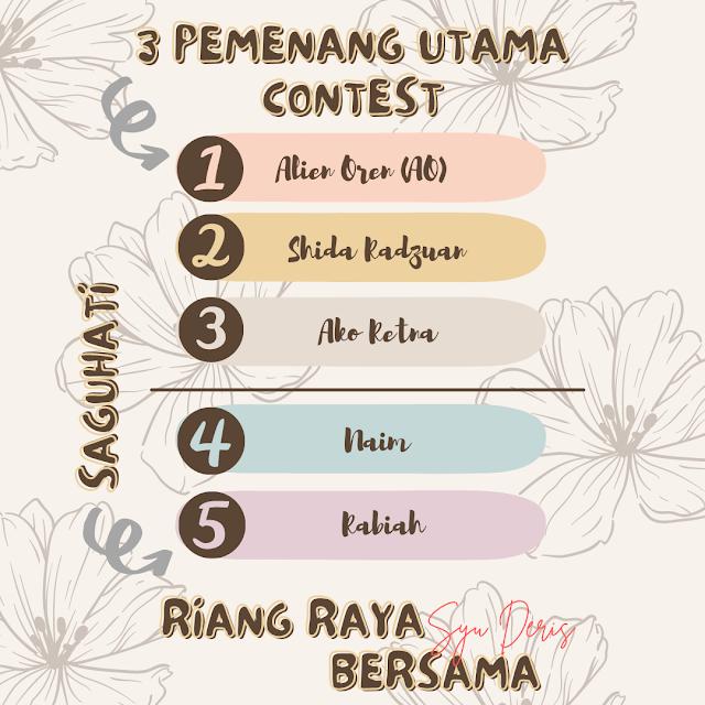 Senarai pemenang contest Syu Deris