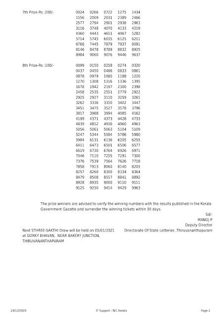 Kerala Lottery Results: 29-12-2020 Sthree Sakthi SS-242 Lottery Result sthree-sakthi-kerala-lottery-result-ss-242-today-29-12-2020 Kerala Lottery