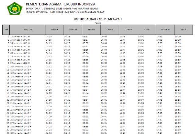 Jadwal Imsakiyah Ramadhan 1442 H Kabupaten Mempawah, Provinsi Kalimantan Barat