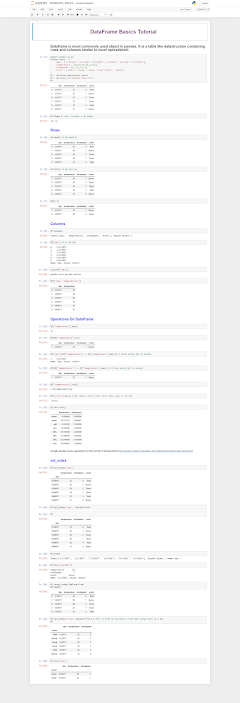 Pandas - Data Frame Dasar