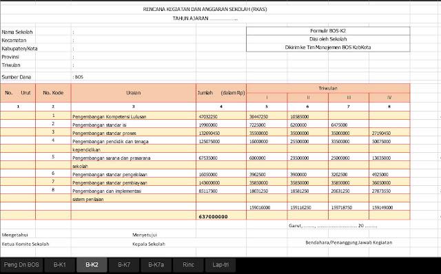 Aplikasi RKAS Mudah dalam pengerjaanya Format Excel sesuai JUKNIS 2016