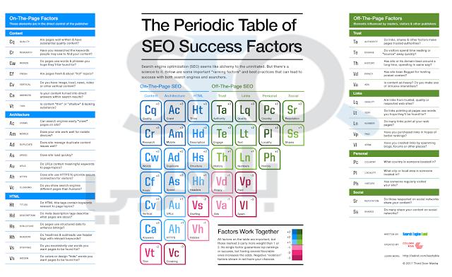 seo-table-factors