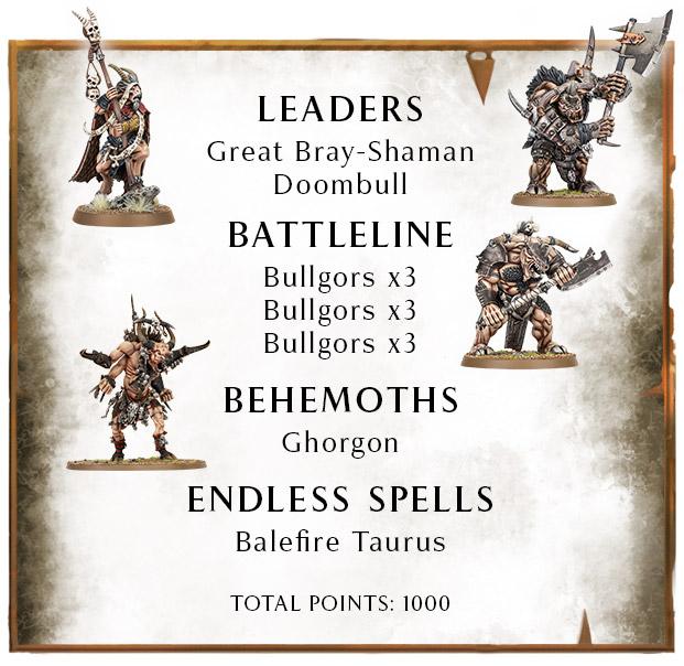 Lista 1000 puntos Bestias del Caos