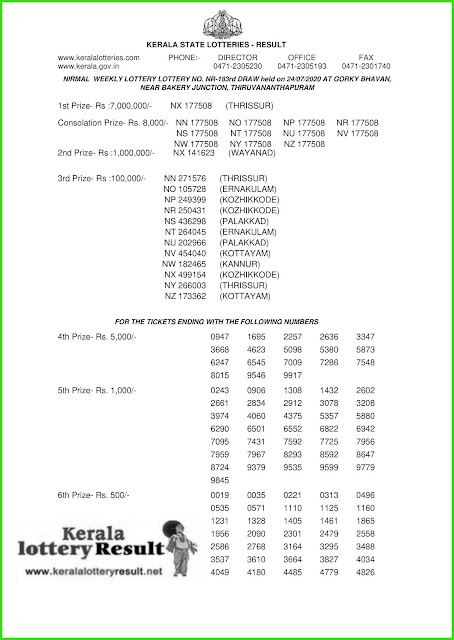 LIVE: Kerala Lottery Results 24-07-2020 Nirmal NR-183 Lottery Result