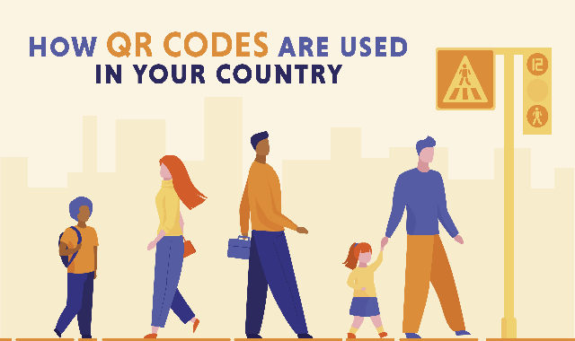 How QR codes are used in your country #infographic