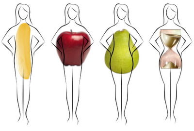 Baileys - Secrets: The four different body shapes of women?
