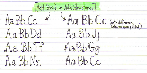 Adding Serifs - varying your handwriting from Lost Coast Post