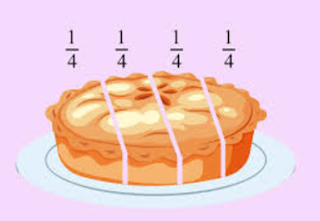 bilangan 1 per 4 kue www.simplenews.me