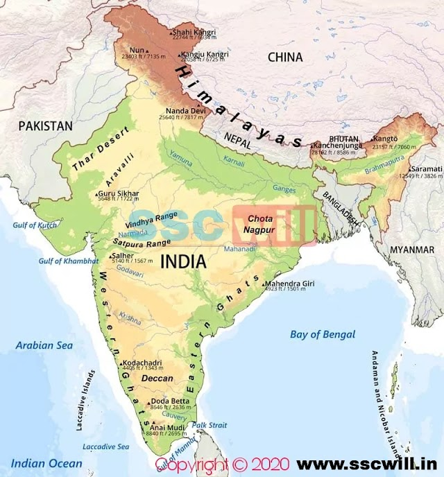 Bharat Ke Parvat, Map, PDF Notes, List - भारत के पर्वत