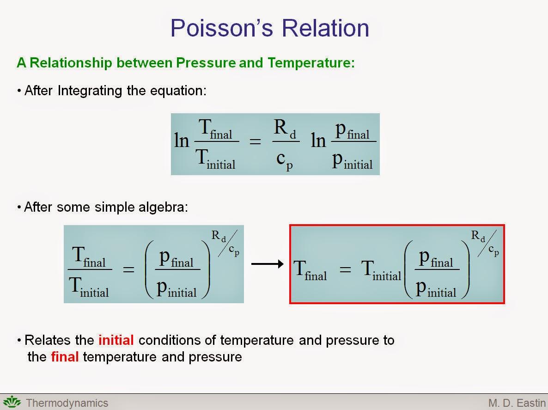 pressure and temperature relationship adiabatic compression
