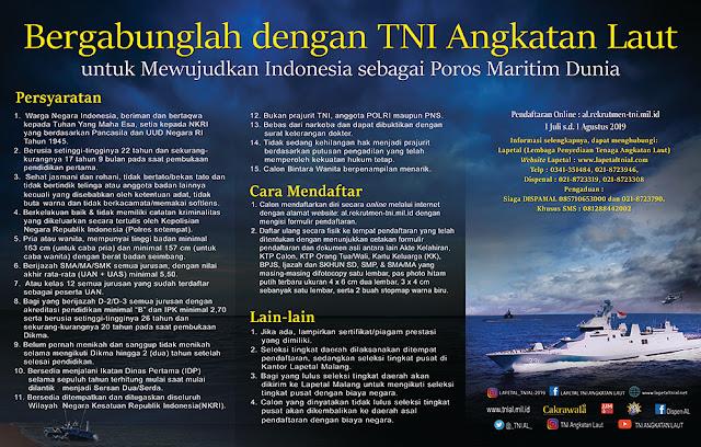 Pendaftaran Bintara PK TNI AL GEL II TA 2019