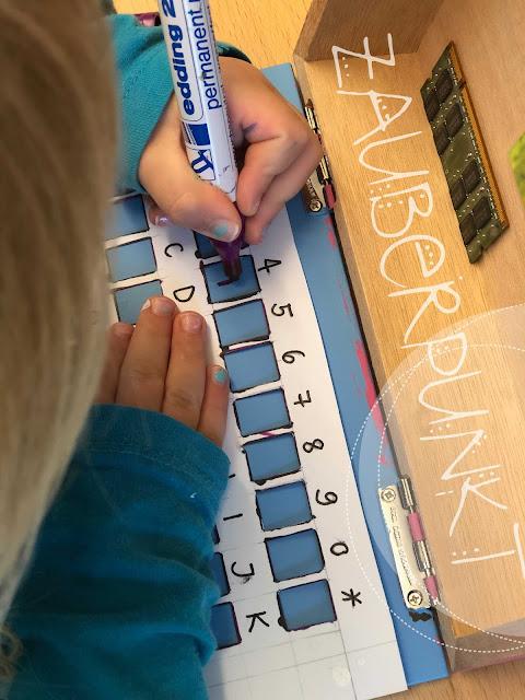 Kinder-Laptop-DIY, Tastatur, Tutorial, Computer aus Zigarrenschachtel, upcycling, Kindergartencomputer, Medien/Informatik im Kindergarten, LP21, Werken mit Kindergartenkinder