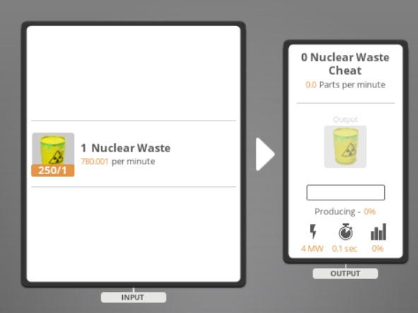 Nuclear Waste Cheat