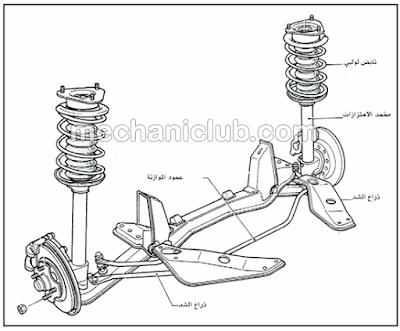 كتاب فحص وصيانة مساعدات السيارة واليايات PDF