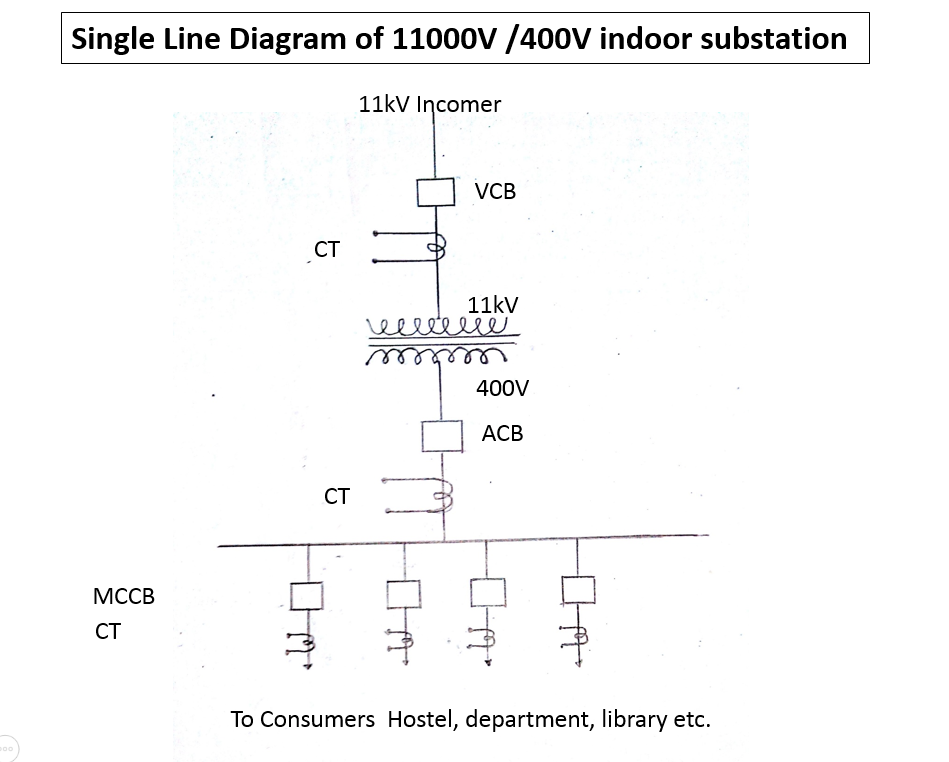 Sub Station One Line Diagram Wiring Diagram