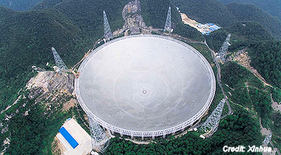Hunt for Aliens Joind by China's FAST Radio Telescope