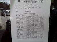 ferry schedule iloilo to buenavista guimaras