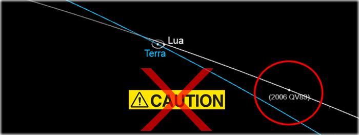 asteroide 2006 qv89 - chance de 0% de colisão com a Terra para setembro de 2019