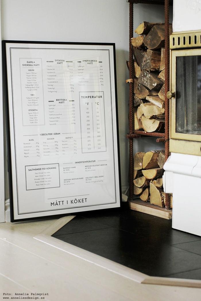 annelies design, webbutik, mått i köket, tavla, poster, posters, mått, kök, kökstavla, kökstavlor, tavlor till köket, kakelugn, vedställ, diy