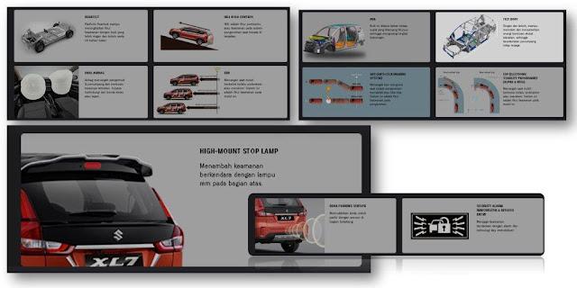 fitur keamanan dan keselamatan Suzuki XL7 2020