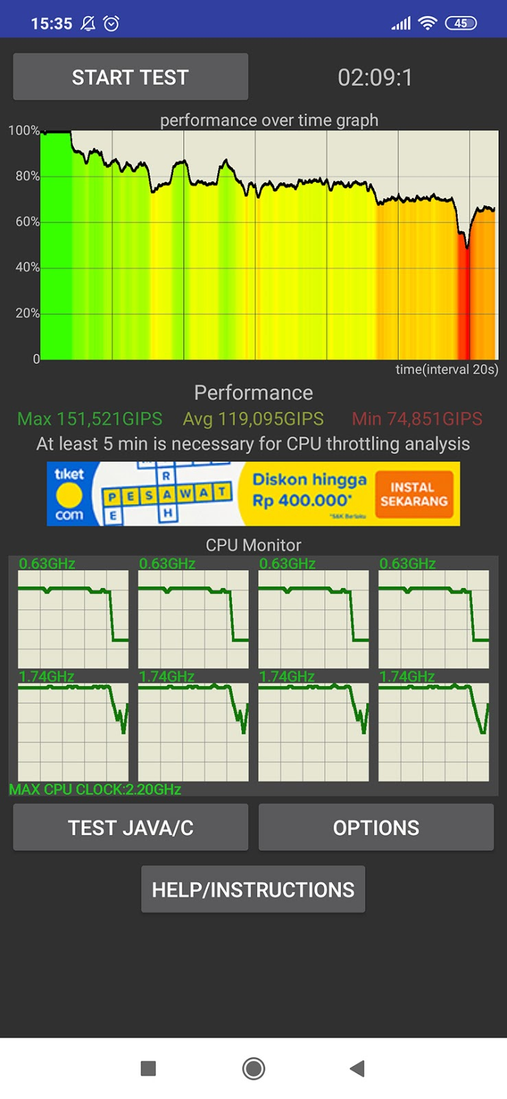 Cpu Throtteling Pada Smartphone Yang Bikin Lag Dan Aplikasi Test Stabilitas Processor Elppas Story