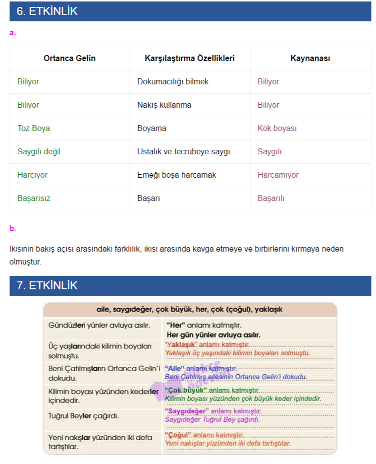 5.sinif-turkce-meb-Sayfa-89