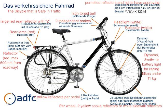 Chicargobike: StVZO? German Bicycle Requirements Make Sense