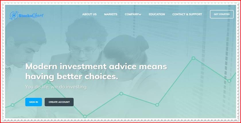 Мошеннический проект stockschartlope.com – Отзывы, обман, развод. Компания StocksChartlope Capital мошенники