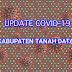 Update Sabtu : 46 Orang Konfirmasi Positif Covid-19 dan 40 Orang Sembuh