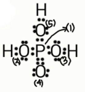 10 Contoh Soal Struktur Lewis Pilihan Ganda Dan Pembahasannya Your Chemistry A