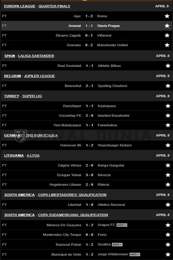 Hasil Pertandingan Sepakbola
