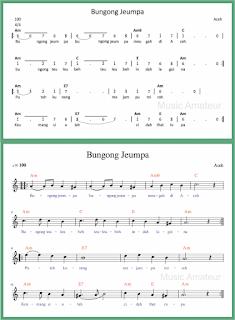 not angka dan not balok lagu bungong jeumpa