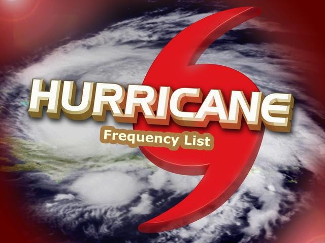 AirCom-Poste: Hurricane Frequency List