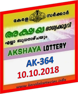 kerala lottery result from keralalotteries.info 10/10/2018, kerala lottery result 10-10-2018, kerala lottery results 10-10-2018, AKSHAYA lottery AK 364 results 10-10-2018, AKSHAYA lottery AK 364, live AKSHAYA   lottery AK-364, ,   AKSHAYA lottery results today, kerala lottery AKSHAYA today result, AKSHAYA kerala lottery result, today AKSHAYA lottery result, lottery download, kerala lottery department, lottery results,