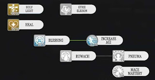 Skill Tree Acolyte Ragnarok Online Mobile Guardian of Eternal Love