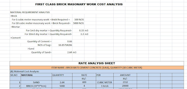 first class brick masonry work cost analysis sheet